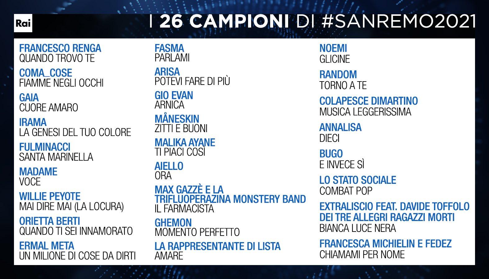 I Big di Sanremo 2021